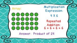 Multiplication Array PowerPoint